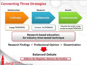 3Strategies