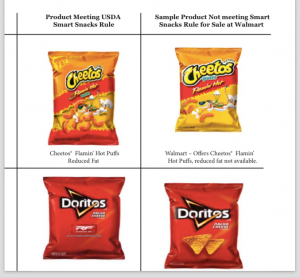 """Unhealthy Foods Marketed as """"Healthy"""" 